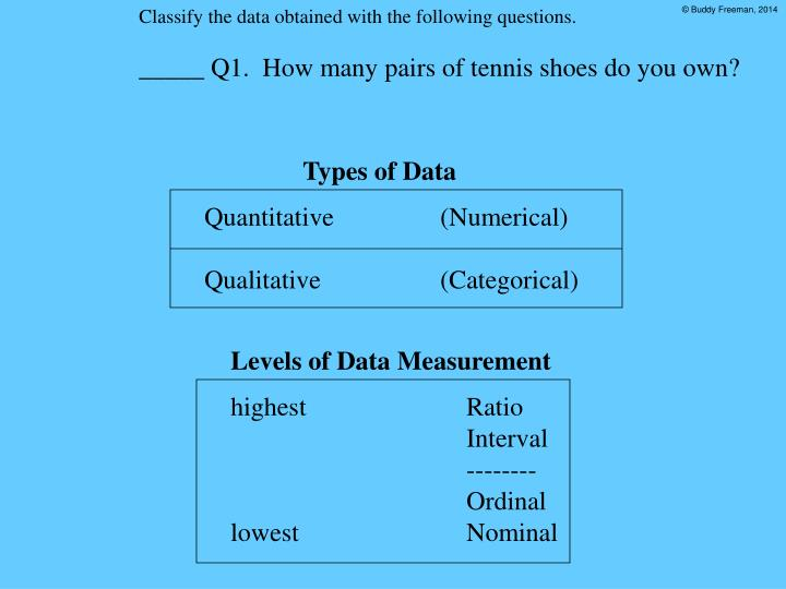 Classify the data obtained with the following questions.