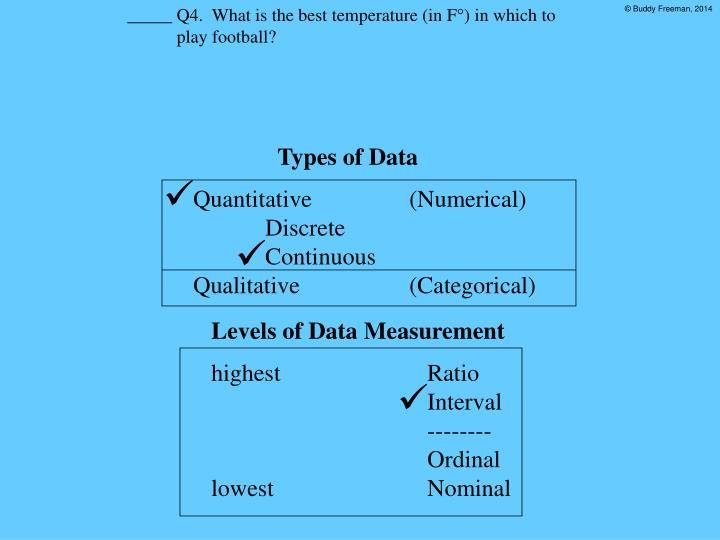 _____ Q4.  What is the best temperature (in F