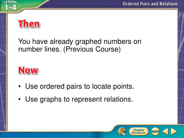 You have already graphed numbers on number lines. (Previous Course)