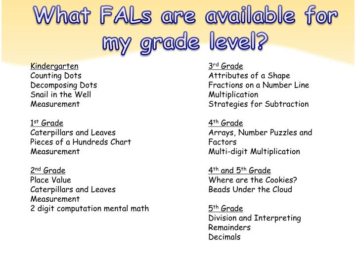What FALs are available for my grade level?