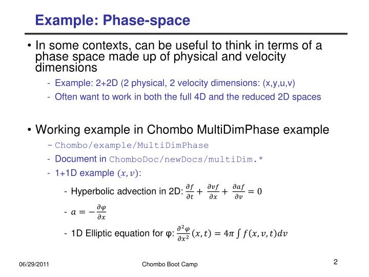 Example: Phase-space