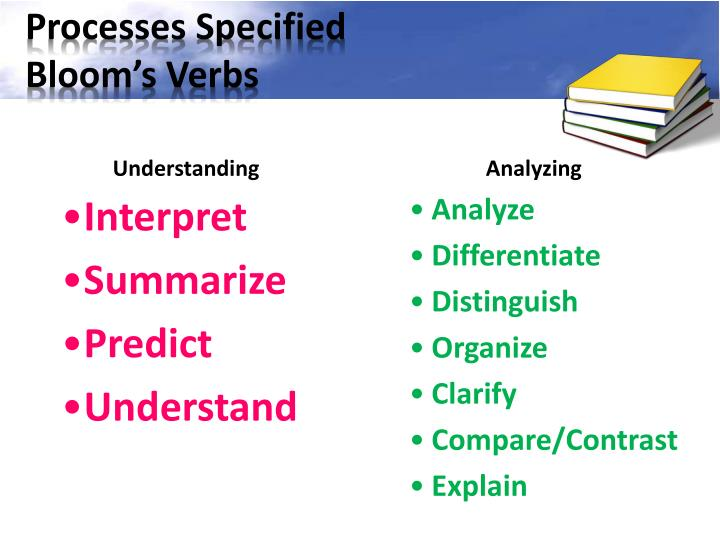 Processes Specified
