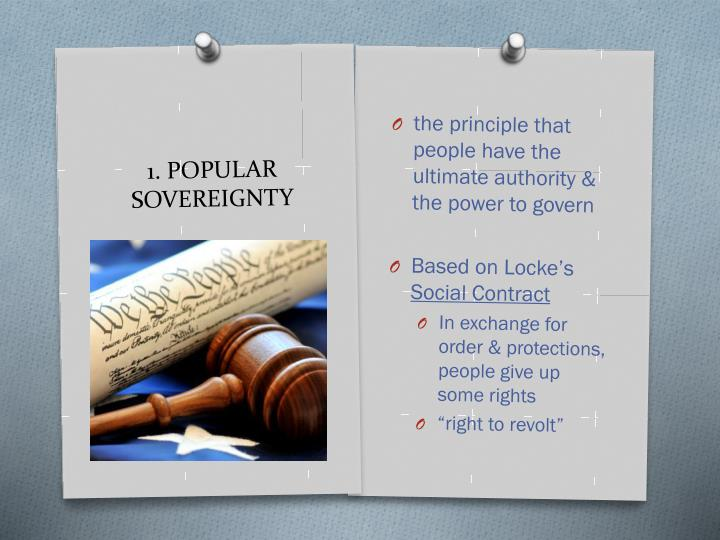 the principle that people have the ultimate authority & the power to govern