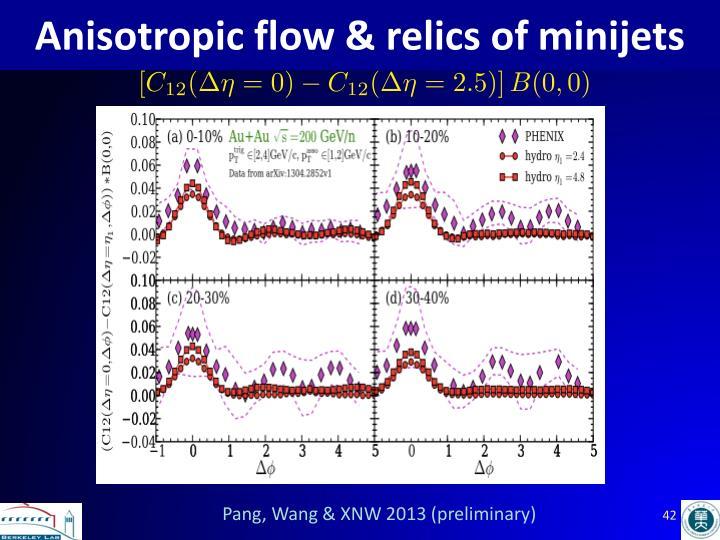 Anisotropic flow & relics of