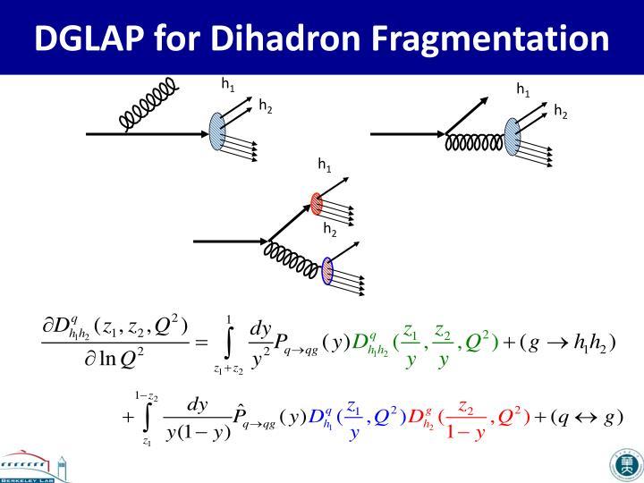 DGLAP for Dihadron Fragmentation