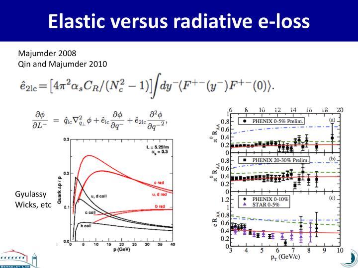 Elastic versus