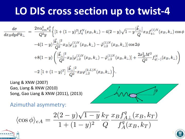 LO DIS cross section up to twist-4