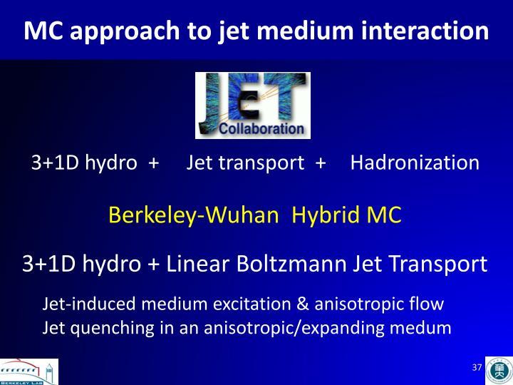 MC approach to jet medium interaction