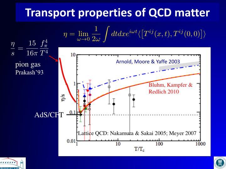 Transport properties of QCD matter