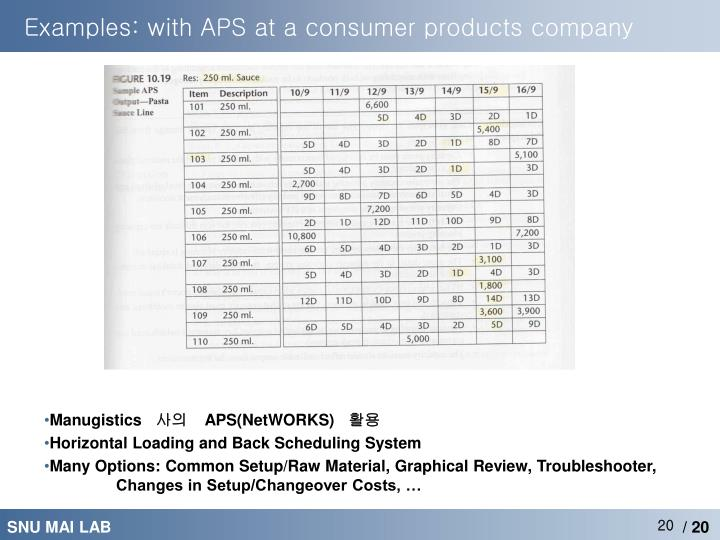 Examples: with APS at a consumer products company