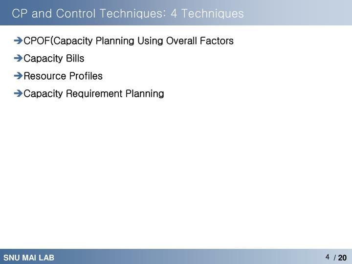 CP and Control Techniques: 4 Techniques