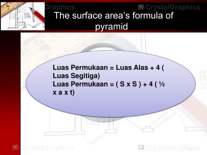 The surface area's formula of pyramid