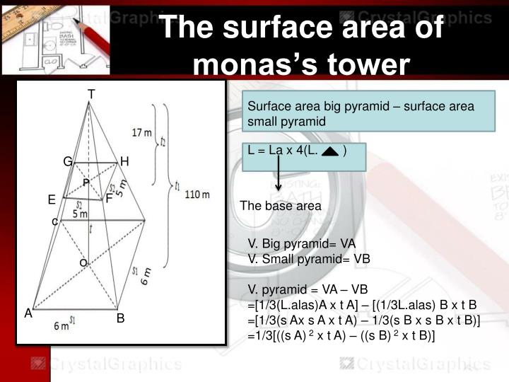 The surface area of monas's tower