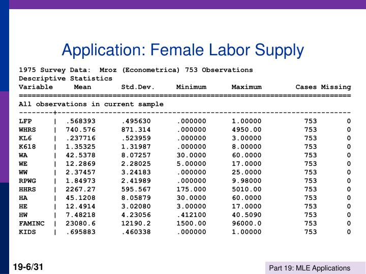 Application: Female Labor Supply