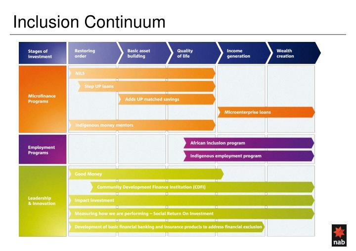 Inclusion Continuum