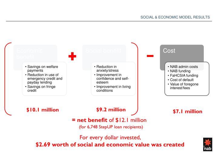SOCIAL & ECONOMIC MODEL
