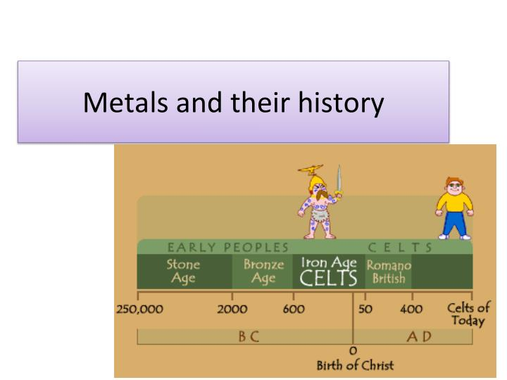 Metals and their history