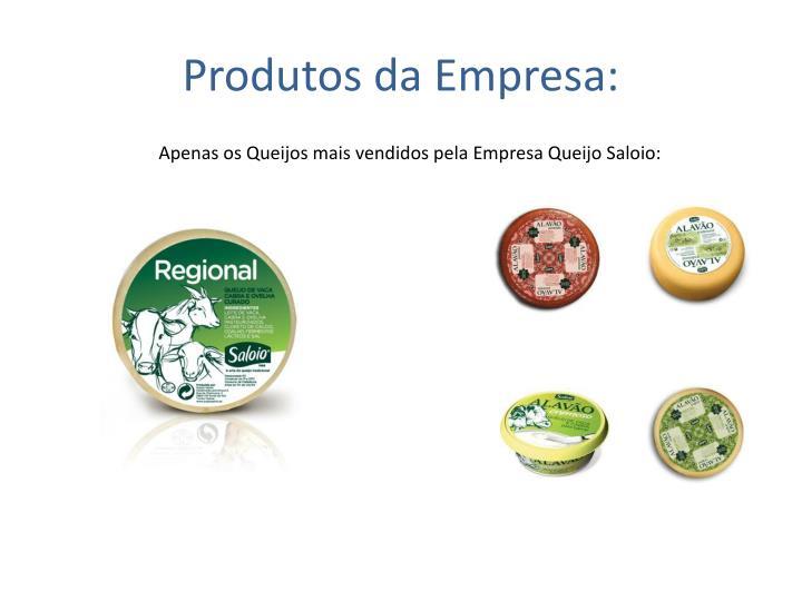 Produtos da Empresa: