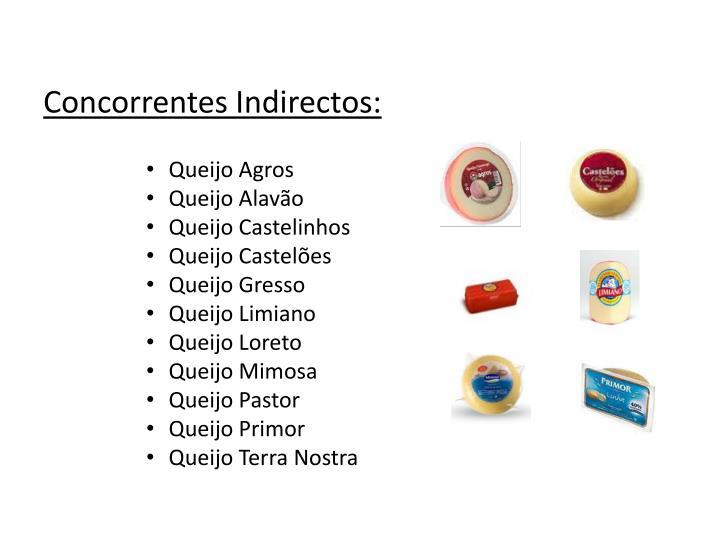 Concorrentes Indirectos: