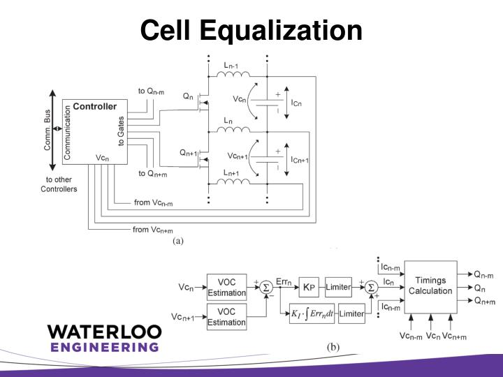 Cell Equalization