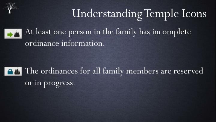 Understanding Temple Icons