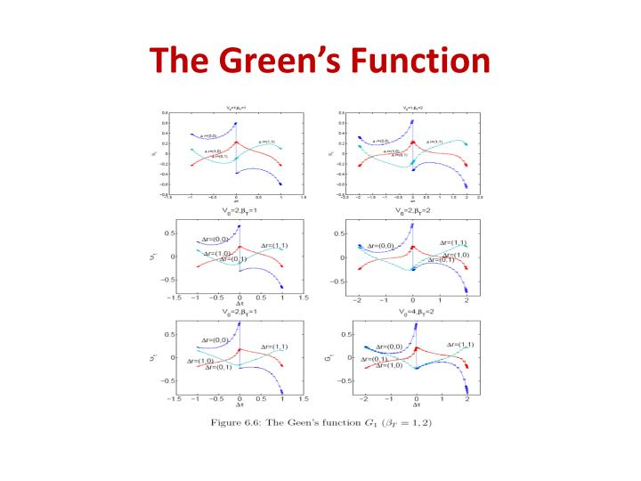 The Green's Function
