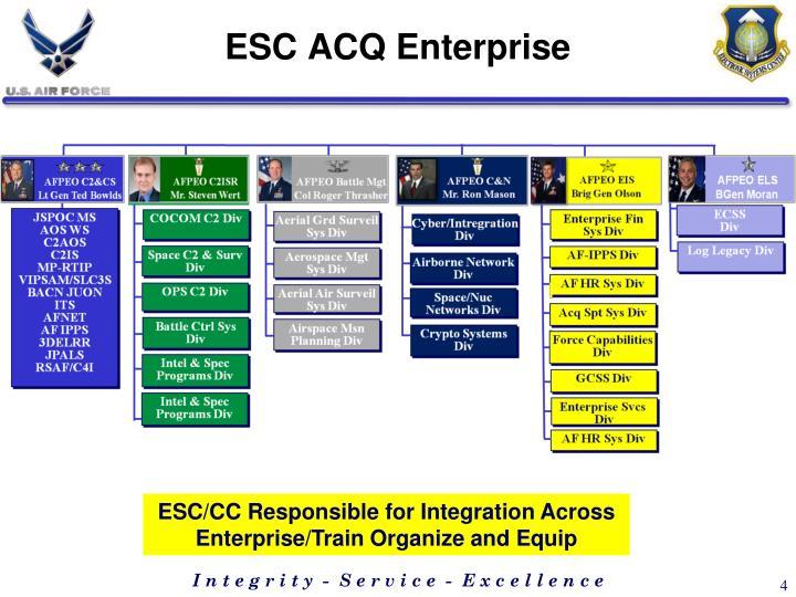 ESC ACQ