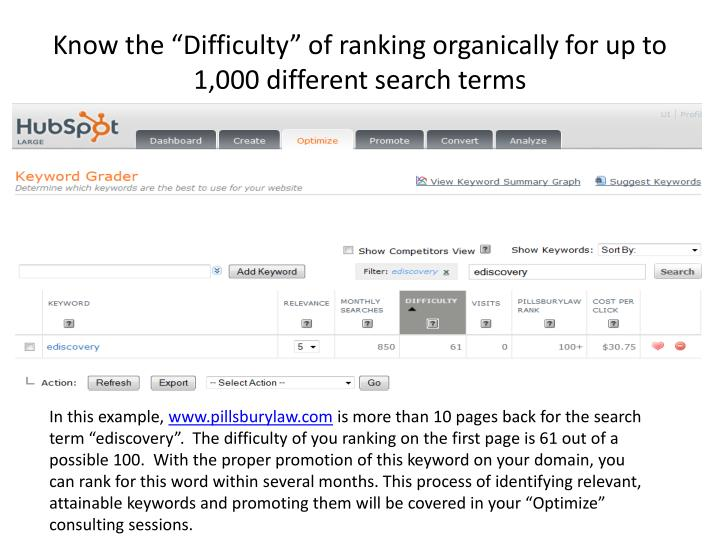 """Know the """"Difficulty"""" of ranking organically for up to 1,000 different search terms"""
