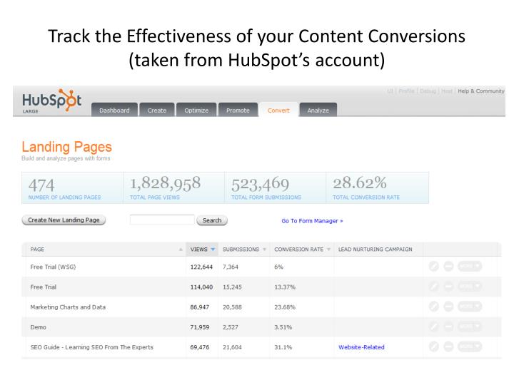 Track the Effectiveness of your Content Conversions (taken from