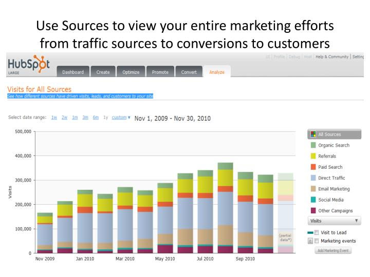 Use Sources to view your entire marketing efforts from traffic sources to conversions to customers