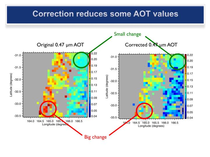 Correction reduces some AOT values