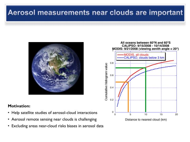Aerosol measurements near clouds are important