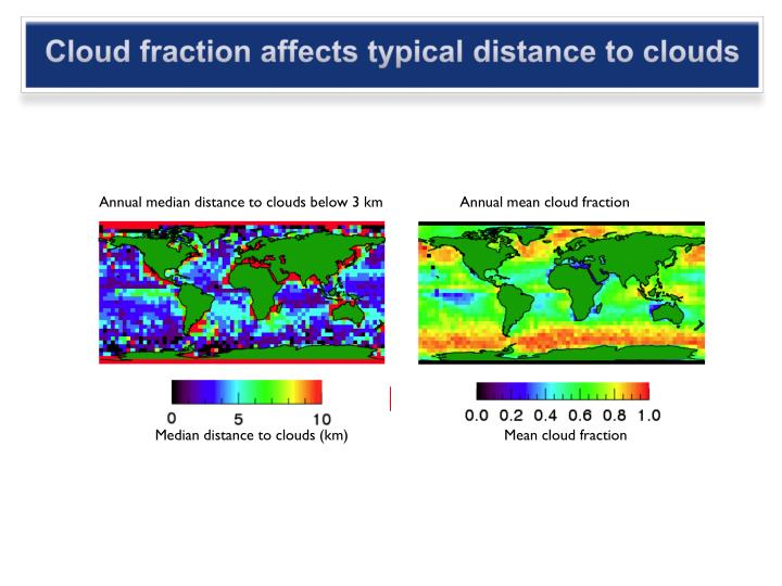Cloud fraction affects typical distance