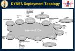 dynes deployment topology
