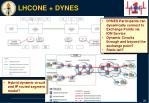 lhcone dynes