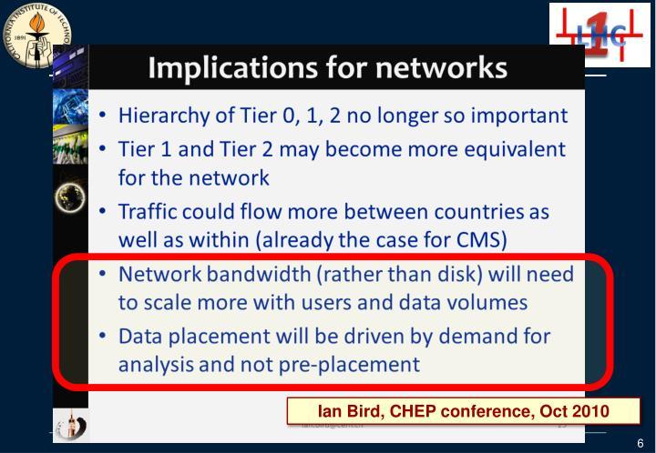 Ian Bird, CHEP conference, Oct 2010