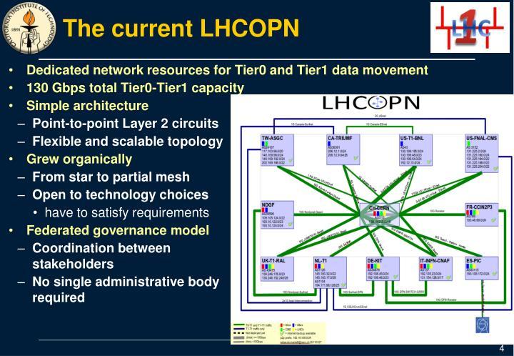 The current LHCOPN