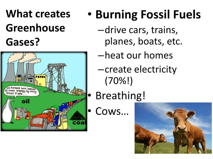 What creates Greenhouse Gases?