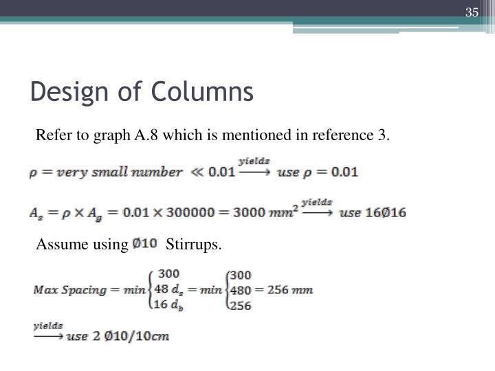 Design of Columns