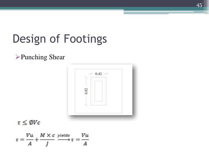 Design of Footings