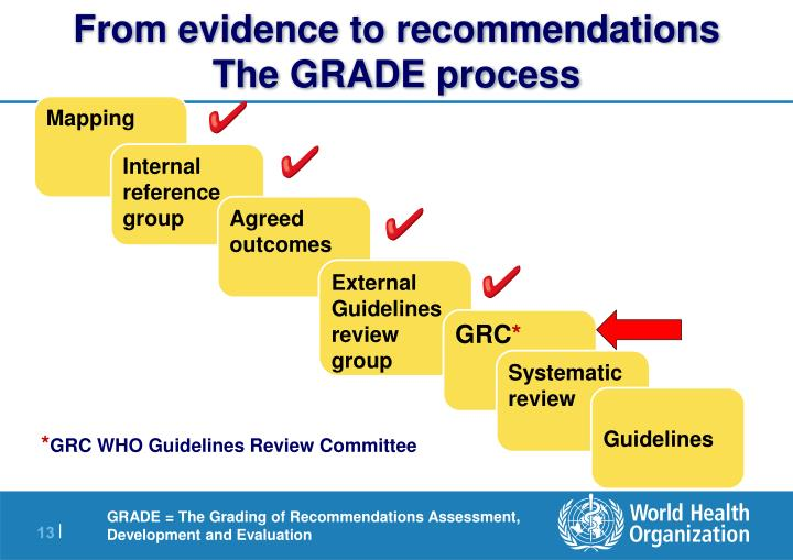 From evidence to recommendations