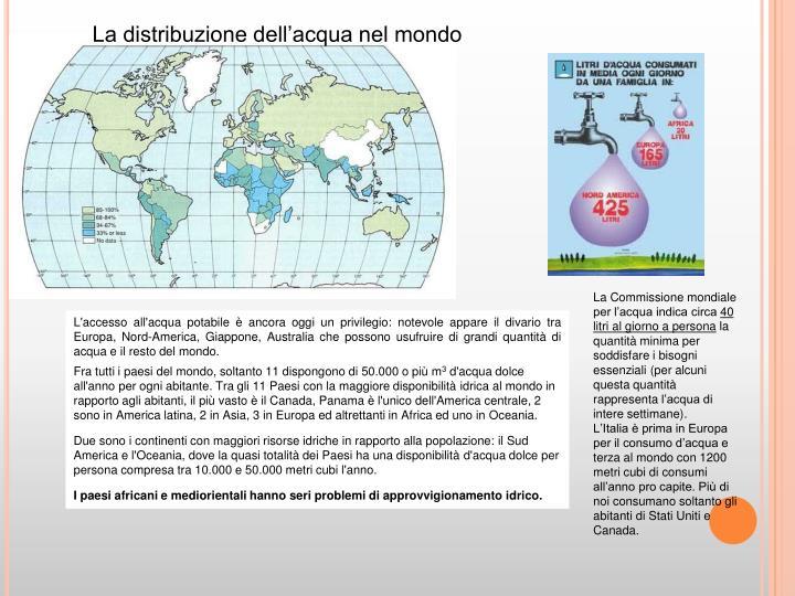 La distribuzione dell'acqua nel mondo