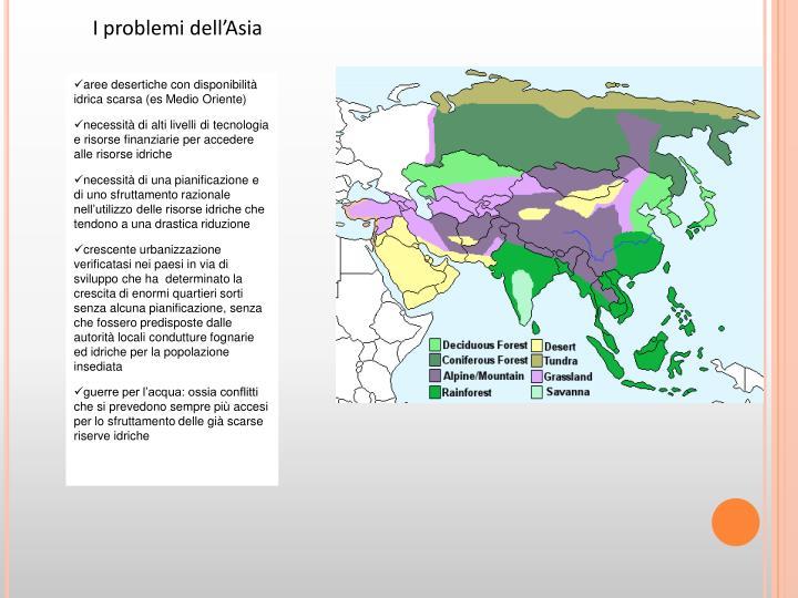 I problemi dell'Asia