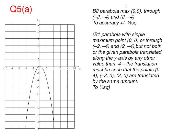 Q5(a)