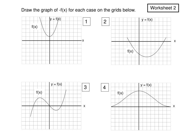 Draw the graph of -f(x) for each case on the grids below.