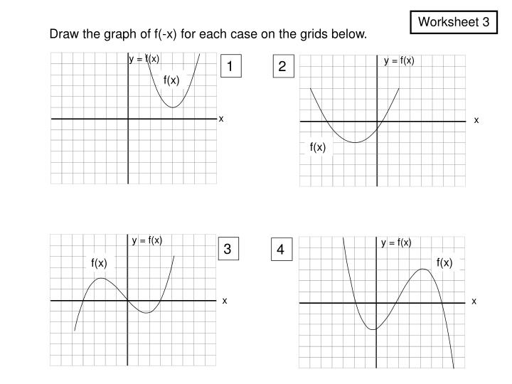 Draw the graph of f(-x) for each case on the grids below.