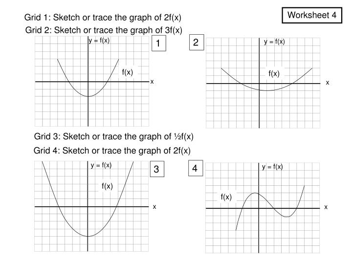 Grid 1: Sketch or trace the graph of 2f(x)