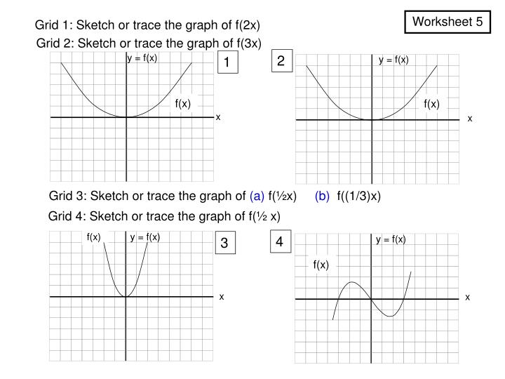 Grid 1: Sketch or trace the graph of f(2x)
