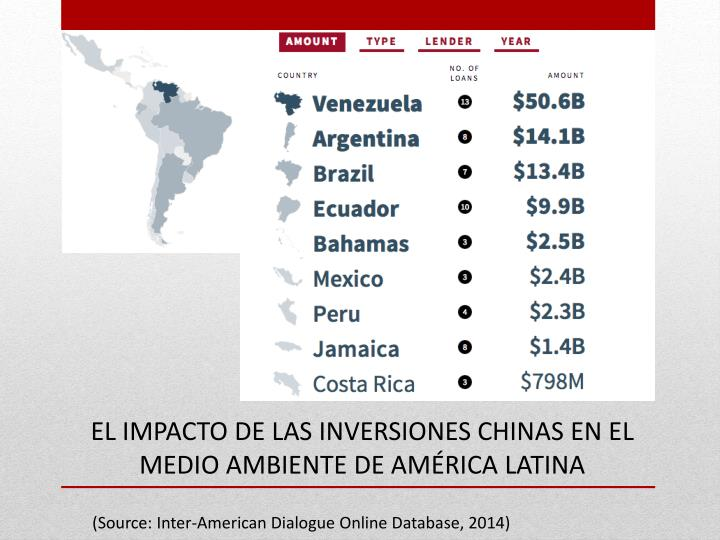 EL IMPACTO DE LAS INVERSIONES CHINAS EN EL MEDIO AMBIENTE DE AMÉRICA LATINA