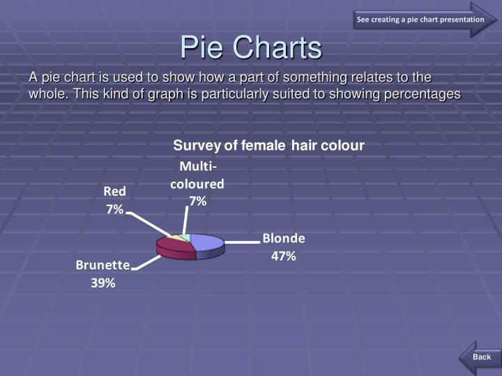 See creating a pie chart presentation